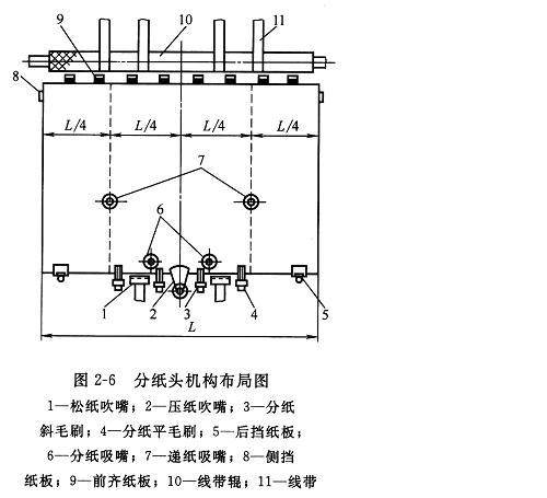 锥形转子电机制动环的制动力是